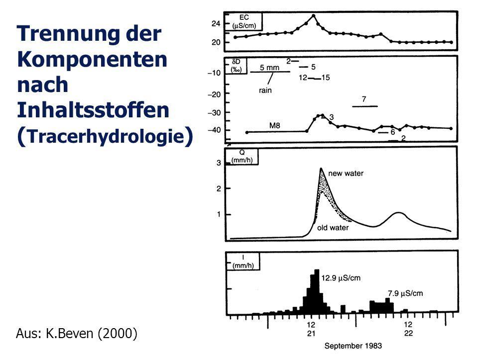 Trennung der Komponenten nach Inhaltsstoffen (Tracerhydrologie)
