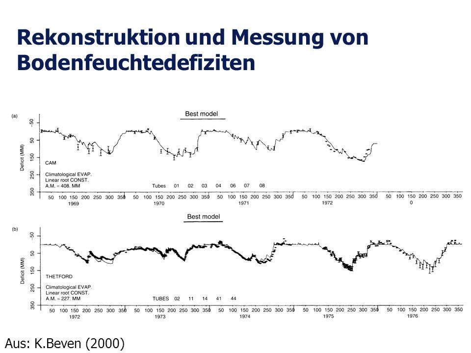 Rekonstruktion und Messung von Bodenfeuchtedefiziten