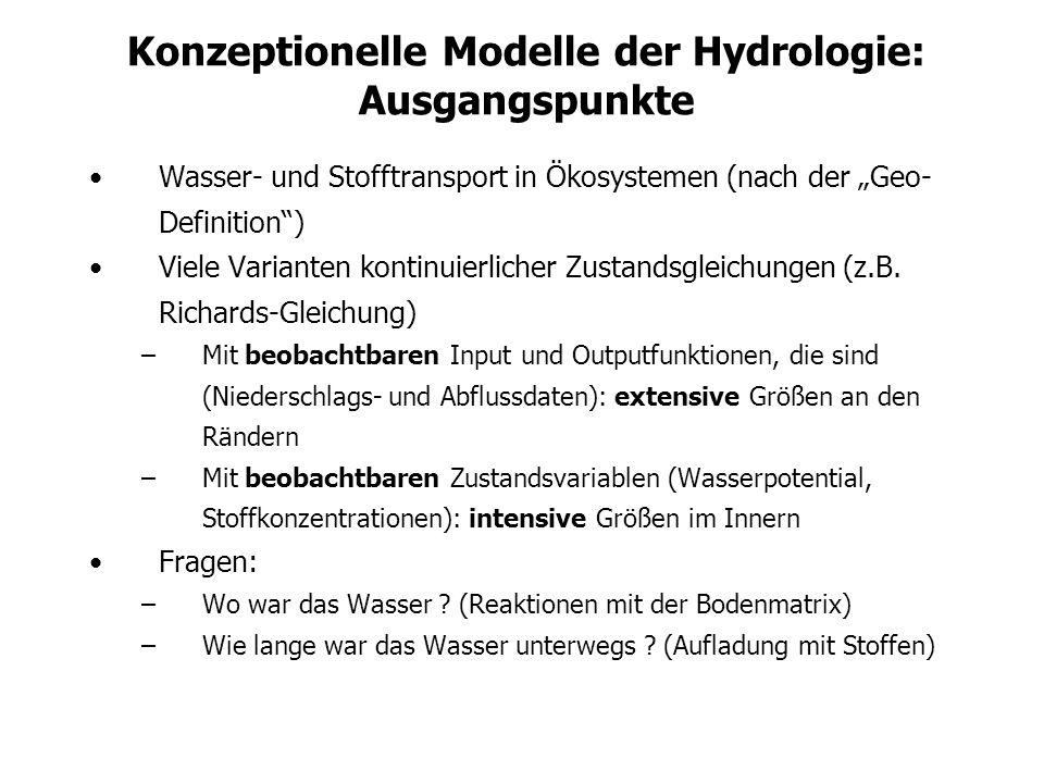 Konzeptionelle Modelle der Hydrologie: Ausgangspunkte
