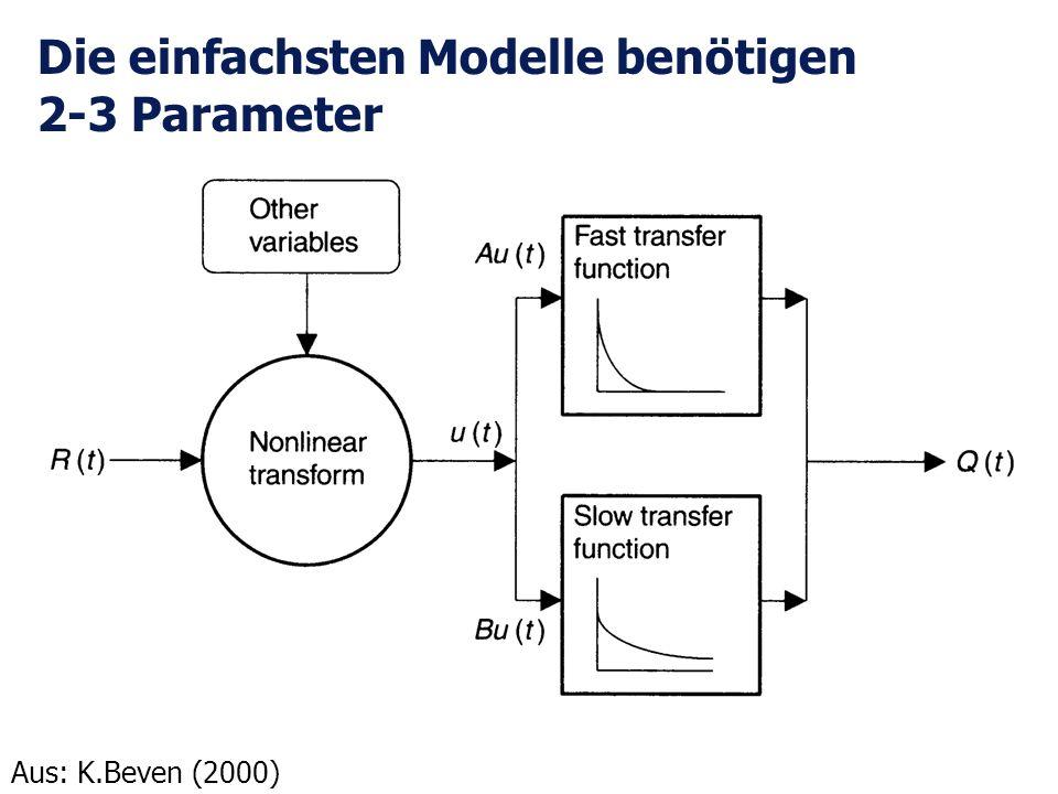 Die einfachsten Modelle benötigen 2-3 Parameter