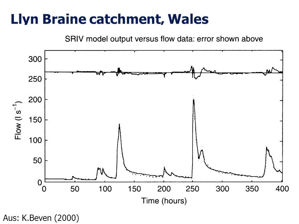 Llyn Braine catchment, Wales