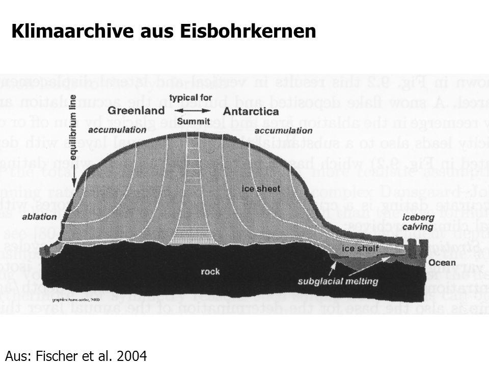 Klimaarchive aus Eisbohrkernen