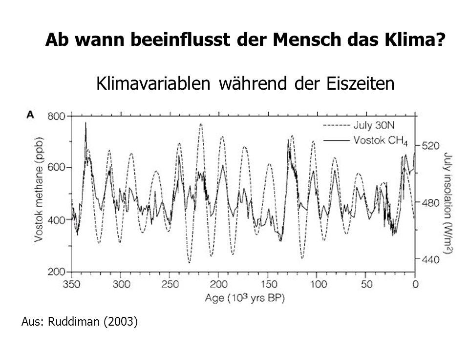 Ab wann beeinflusst der Mensch das Klima