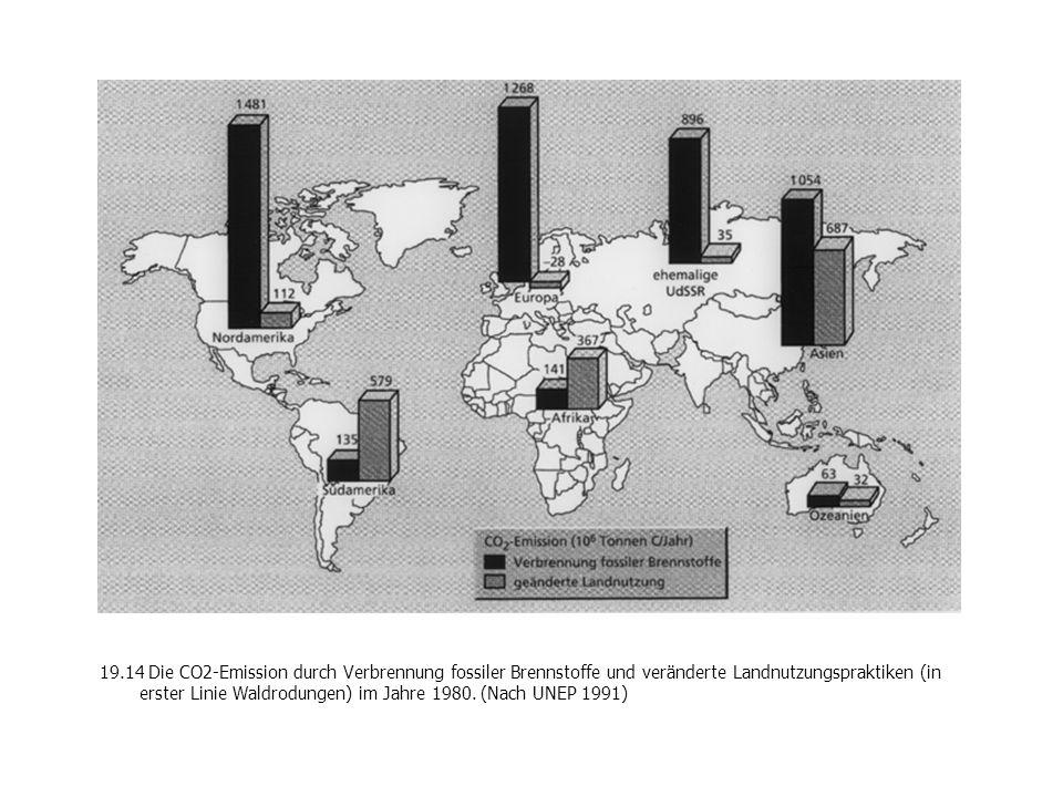 19.14 Die CO2-Emission durch Verbrennung fossiler Brennstoffe und veränderte Landnutzungspraktiken (in erster Linie Waldrodungen) im Jahre 1980.