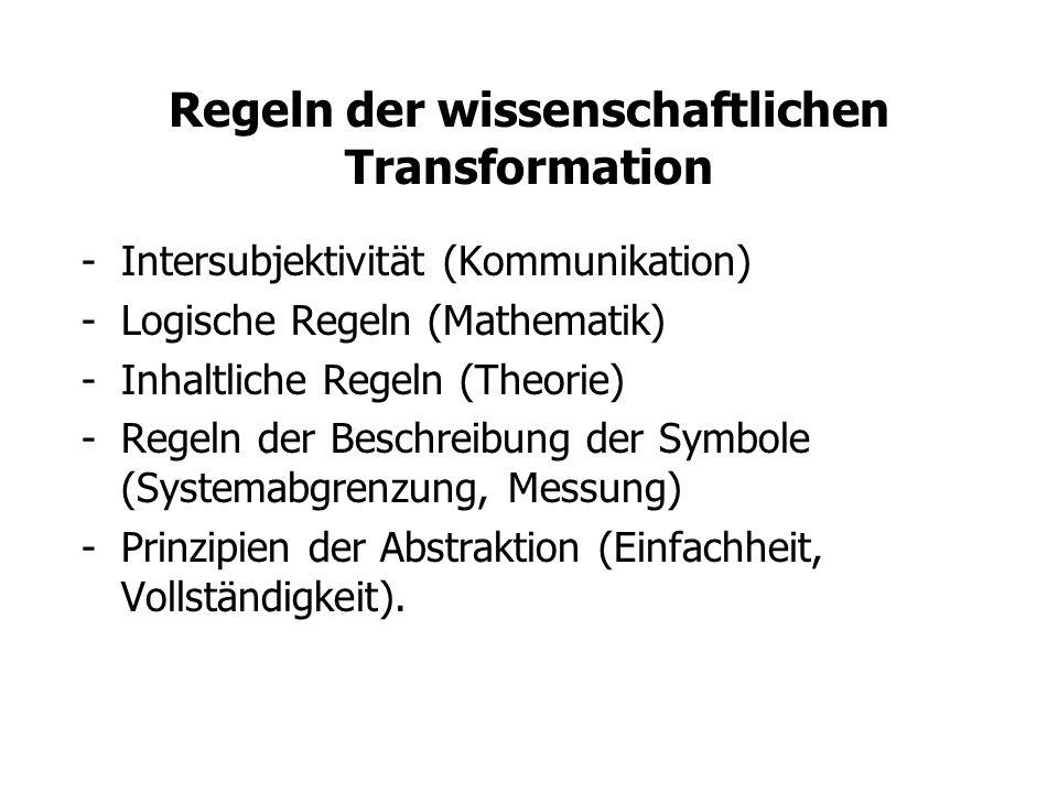Regeln der wissenschaftlichen Transformation
