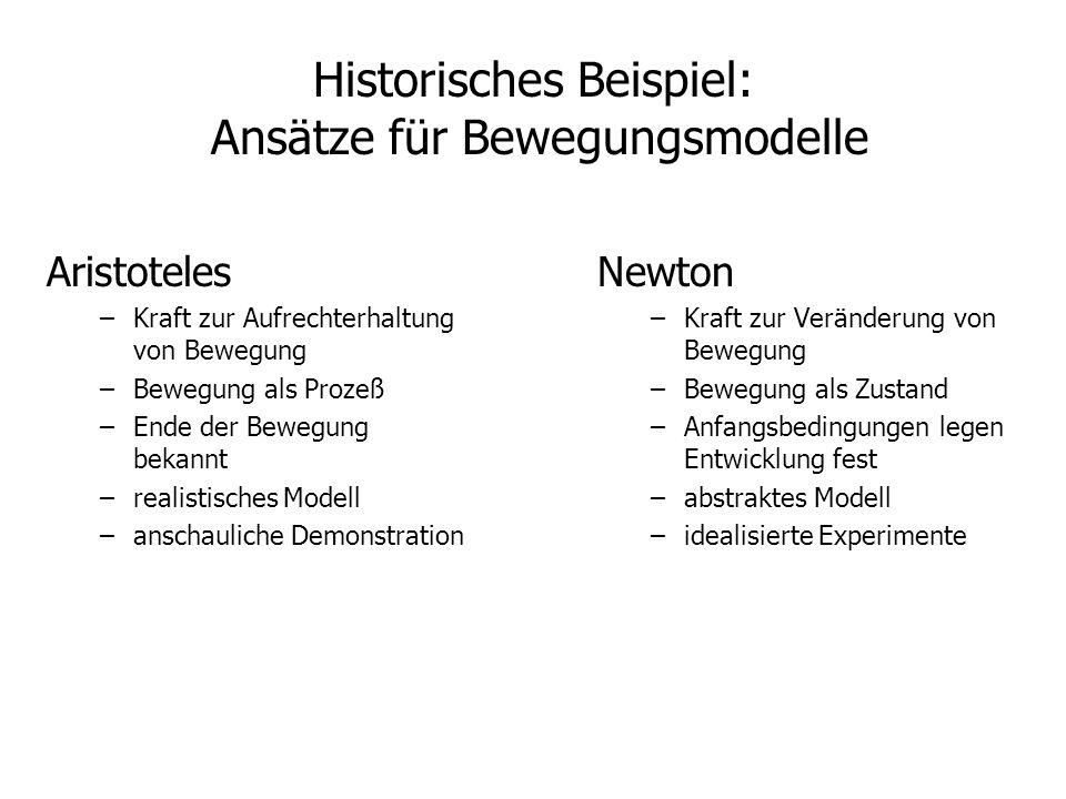Historisches Beispiel: Ansätze für Bewegungsmodelle