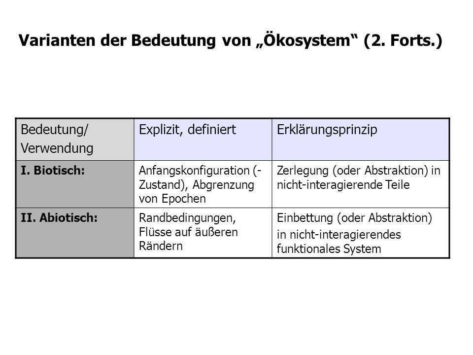 """Varianten der Bedeutung von """"Ökosystem (2. Forts.)"""