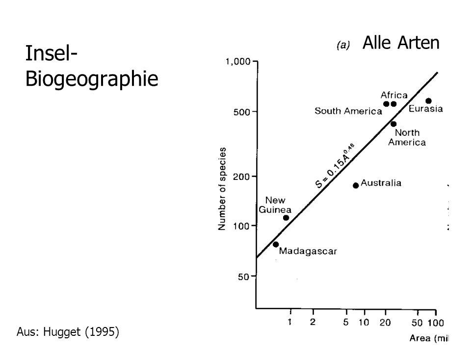 Insel-Biogeographie Alle Arten Aus: Hugget (1995)