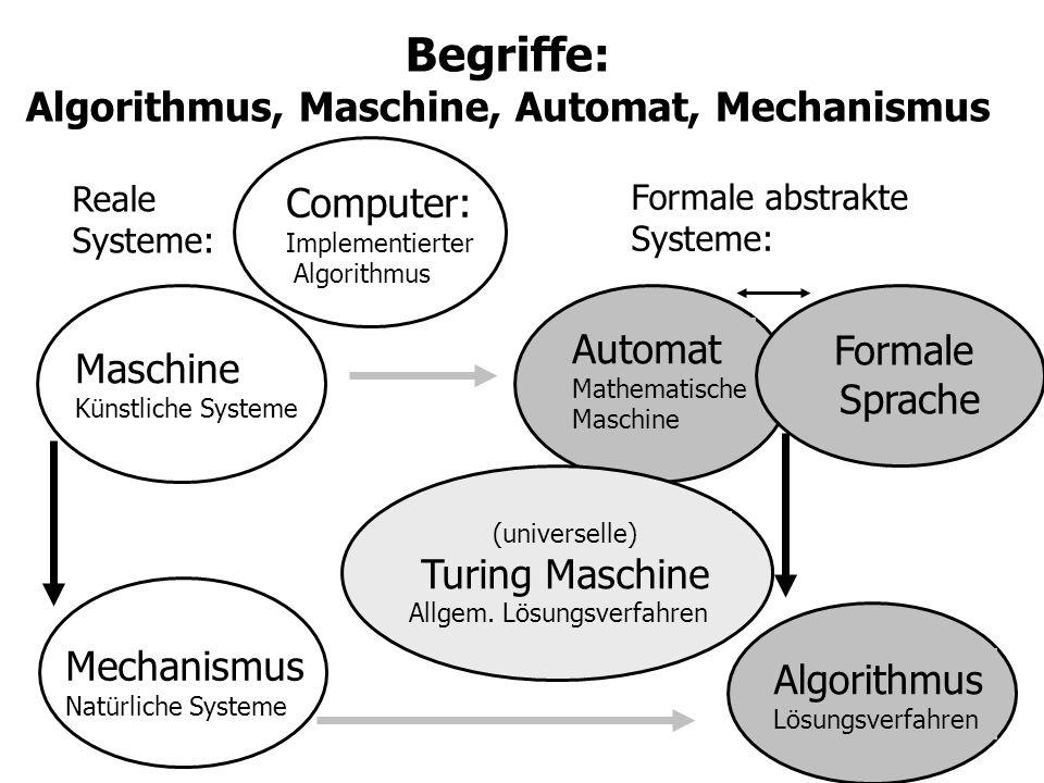 Begriffe: Algorithmus, Maschine, Automat, Mechanismus