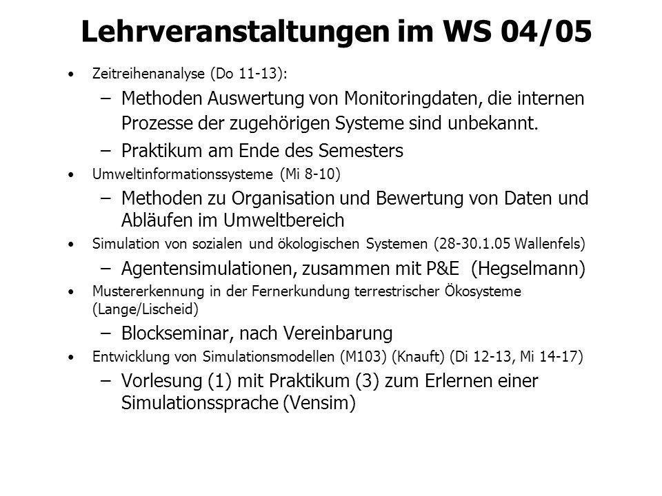Lehrveranstaltungen im WS 04/05