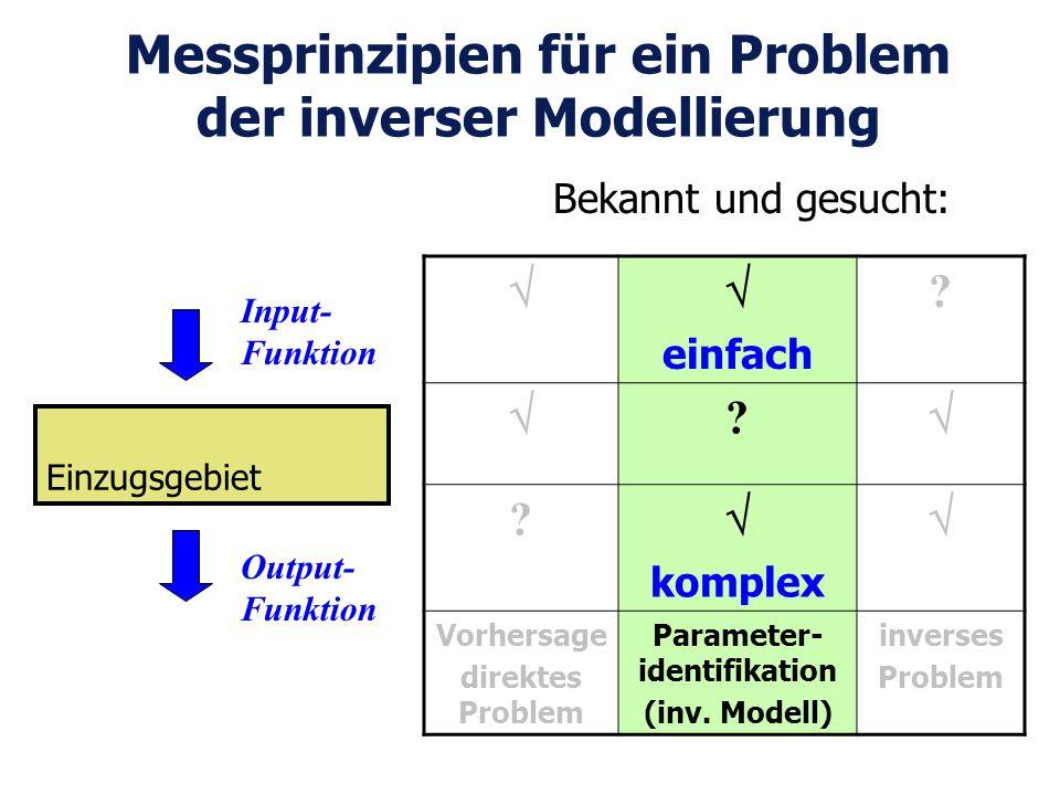 Messprinzipien für ein Problem der inverser Modellierung