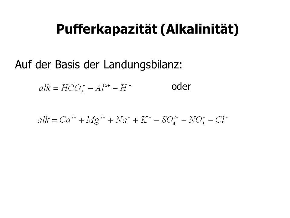 Pufferkapazität (Alkalinität)