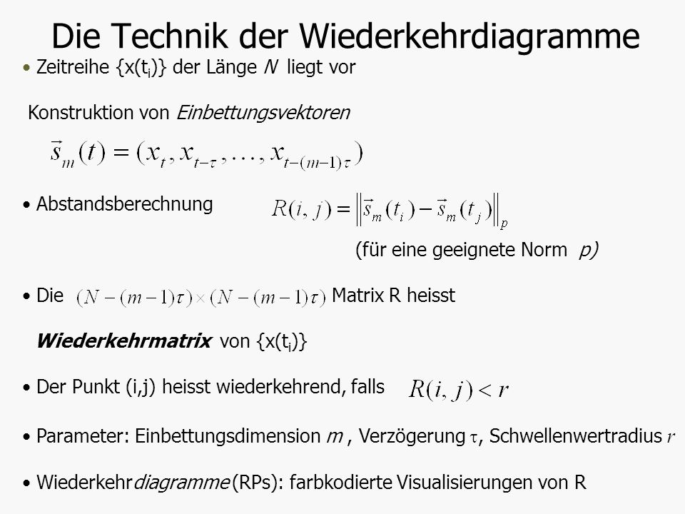 Die Technik der Wiederkehrdiagramme