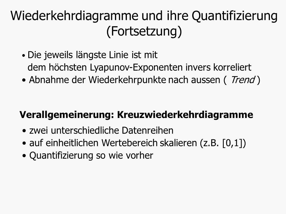 Wiederkehrdiagramme und ihre Quantifizierung (Fortsetzung)