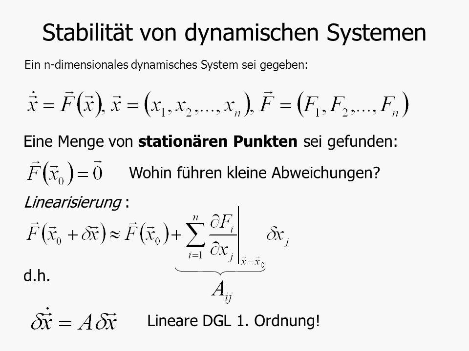 Stabilität von dynamischen Systemen