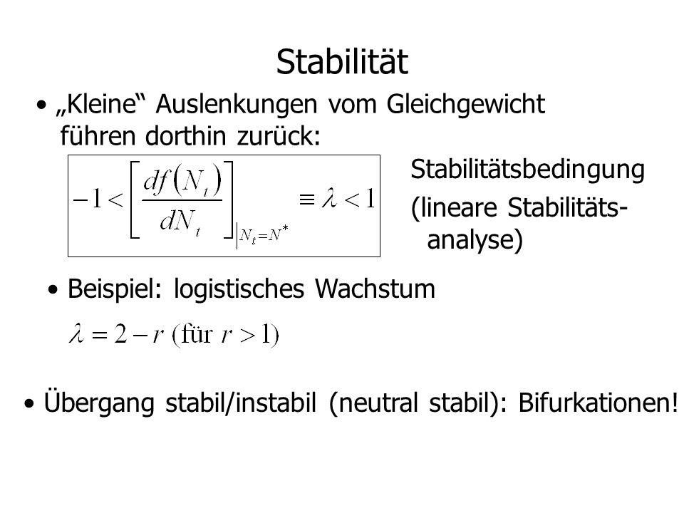 """Stabilität""""Kleine Auslenkungen vom Gleichgewicht führen dorthin zurück: Stabilitätsbedingung. (lineare Stabilitäts- analyse)"""