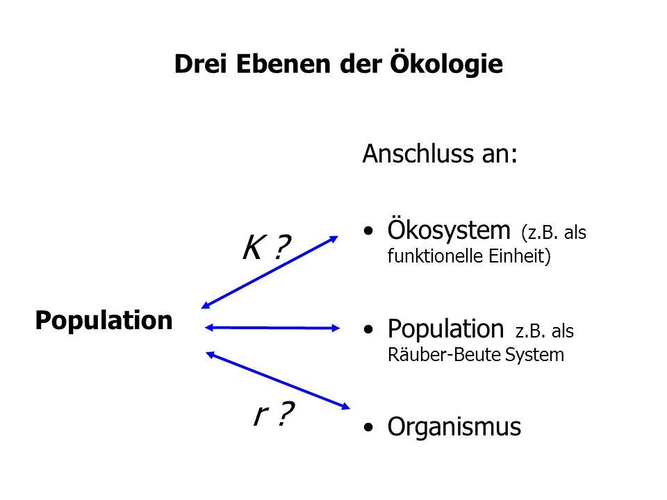 Drei Ebenen der Ökologie