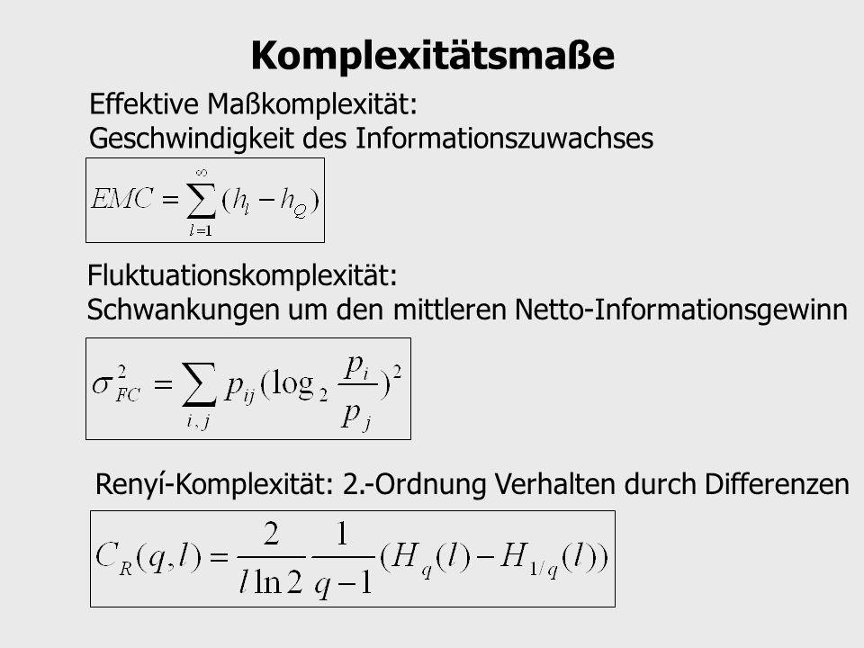 Komplexitätsmaße Effektive Maßkomplexität: