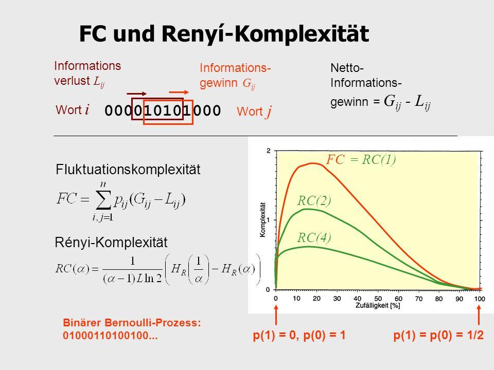 FC und Renyí-Komplexität