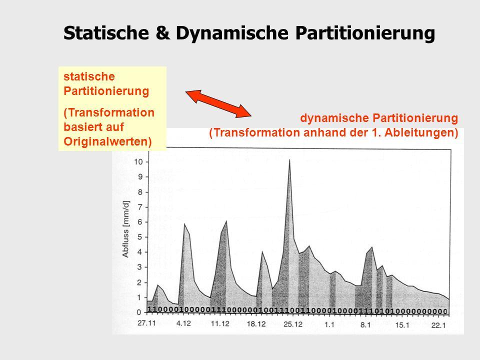 Statische & Dynamische Partitionierung