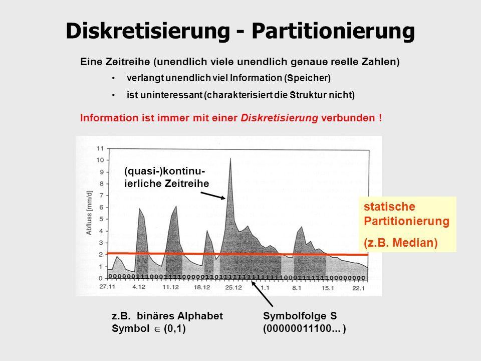 Diskretisierung - Partitionierung