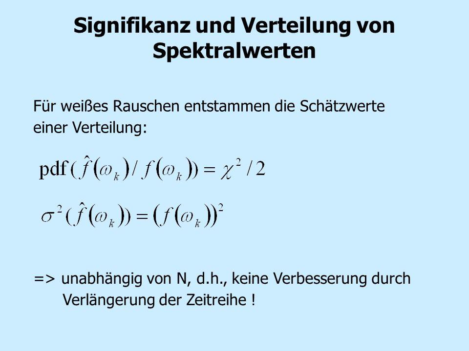 Signifikanz und Verteilung von Spektralwerten