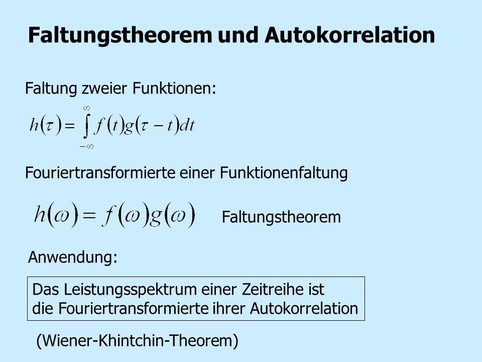 Faltungstheorem und Autokorrelation