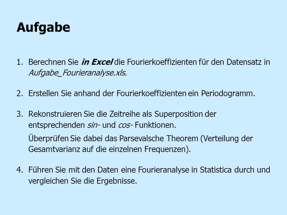 Aufgabe Berechnen Sie in Excel die Fourierkoeffizienten für den Datensatz in Aufgabe_Fourieranalyse.xls.