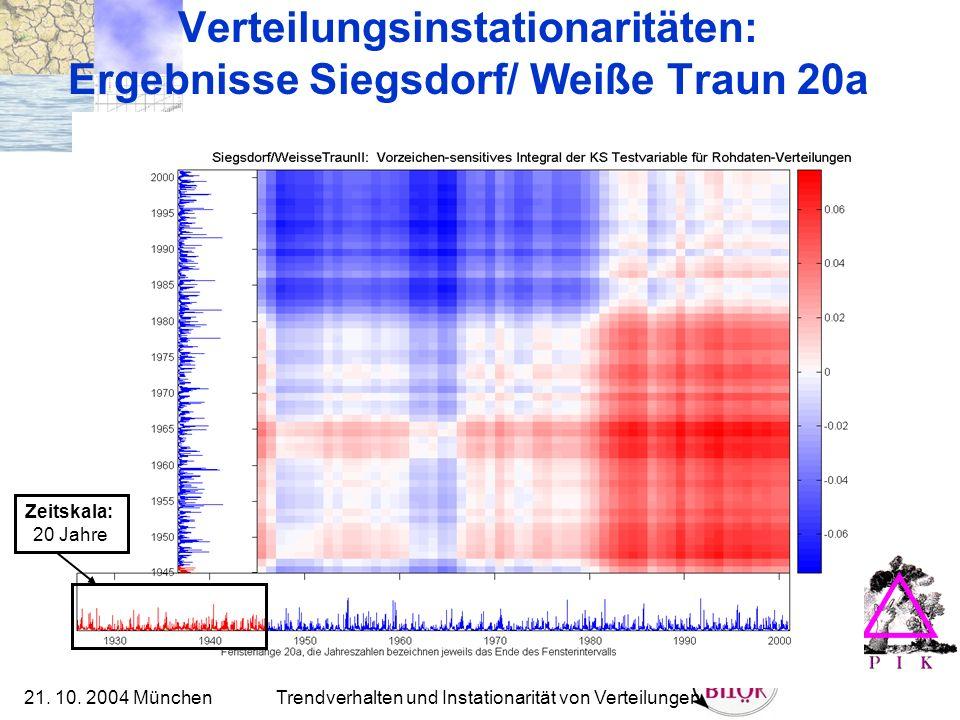 Verteilungsinstationaritäten: Ergebnisse Siegsdorf/ Weiße Traun 20a