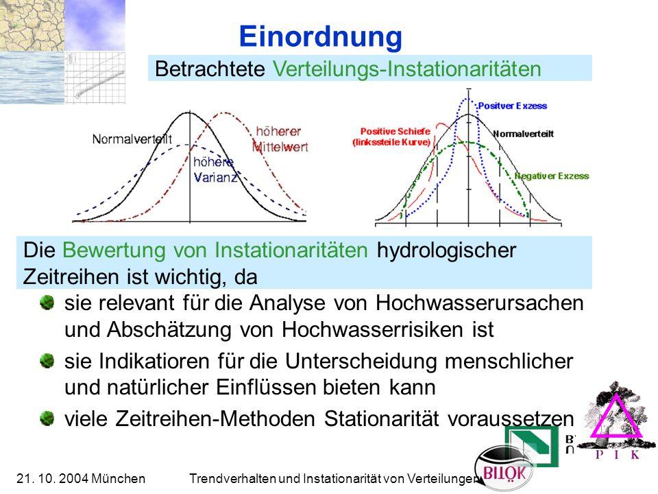 Einordnung Betrachtete Verteilungs-Instationaritäten