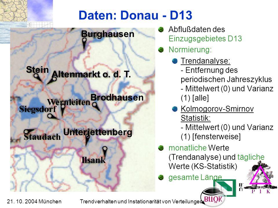 Daten: Donau - D13 Burghausen Stein Altenmarkt o. d. T. Brodhausen