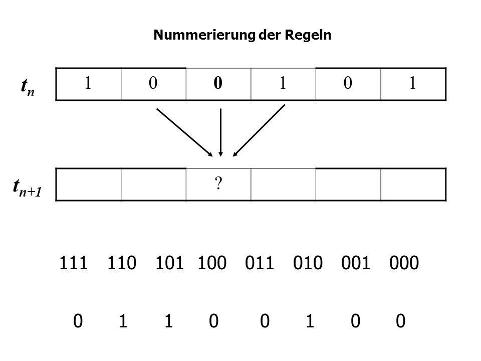 Nummerierung der Regeln