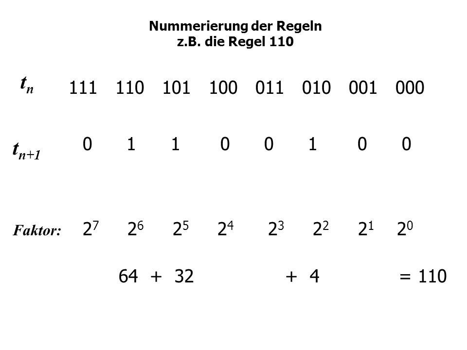 Nummerierung der Regeln z.B. die Regel 110
