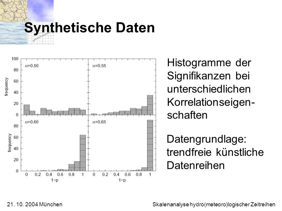 Synthetische Daten Histogramme der Signifikanzen bei unterschiedlichen