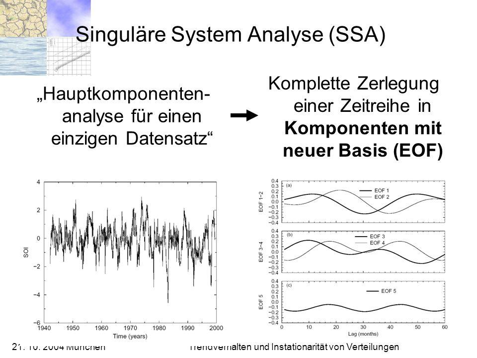 Singuläre System Analyse (SSA)