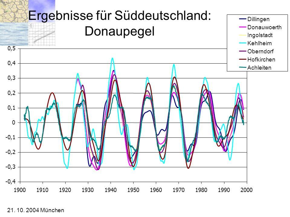 Ergebnisse für Süddeutschland: Donaupegel