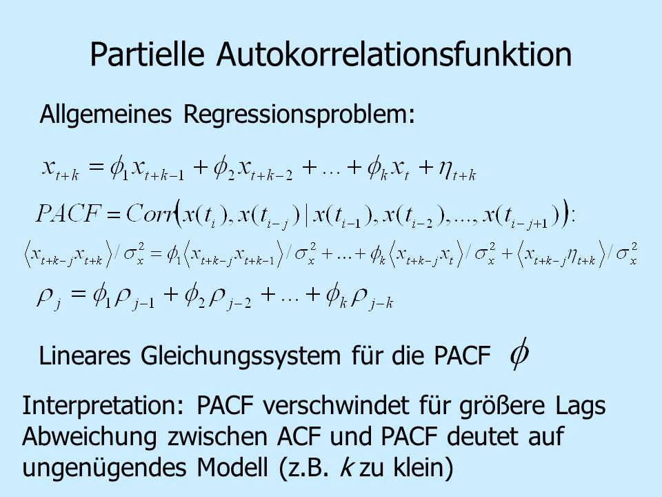 Partielle Autokorrelationsfunktion