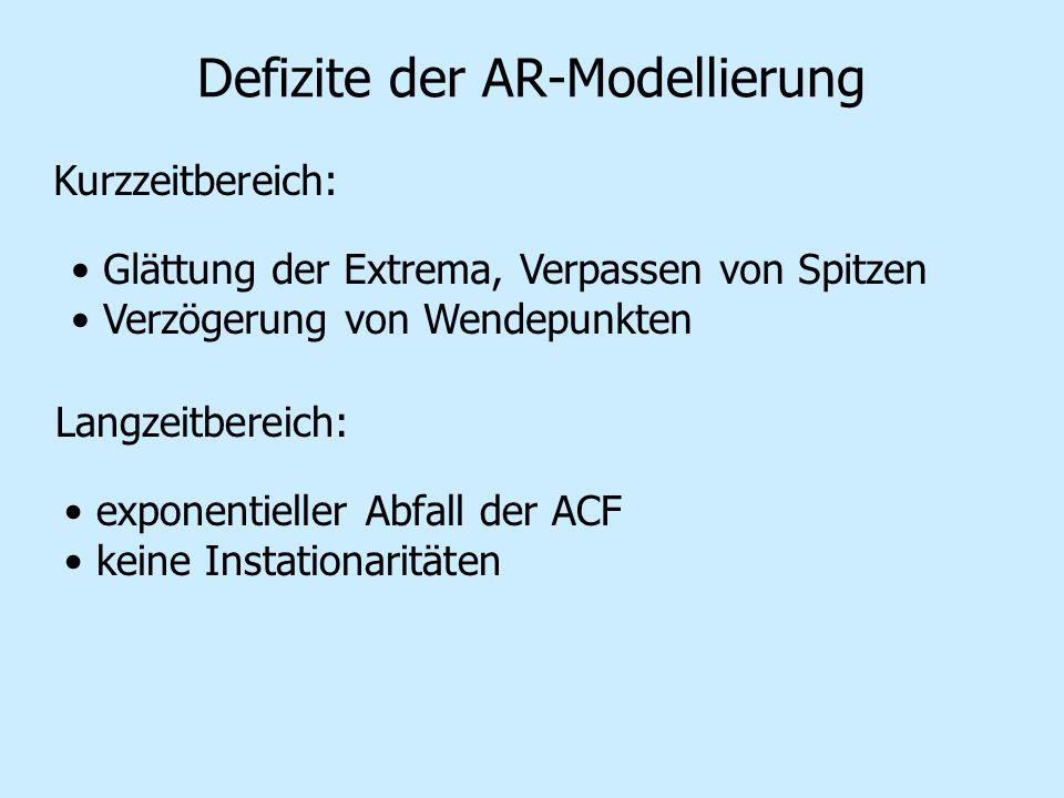 Defizite der AR-Modellierung