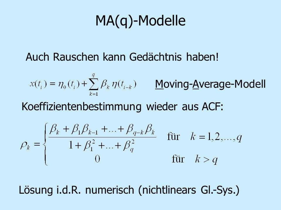 MA(q)-Modelle Auch Rauschen kann Gedächtnis haben!