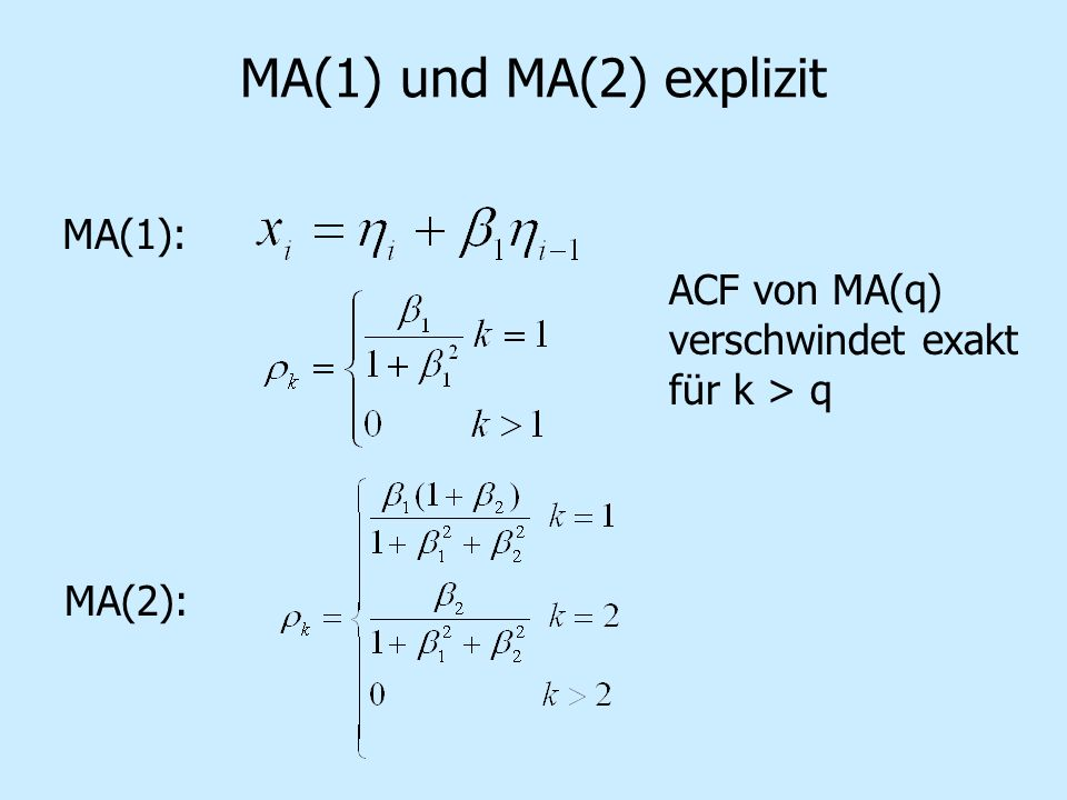 MA(1) und MA(2) explizit MA(1): ACF von MA(q) verschwindet exakt