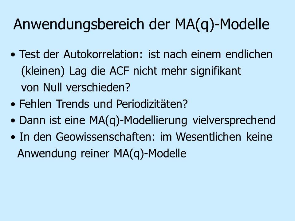 Anwendungsbereich der MA(q)-Modelle