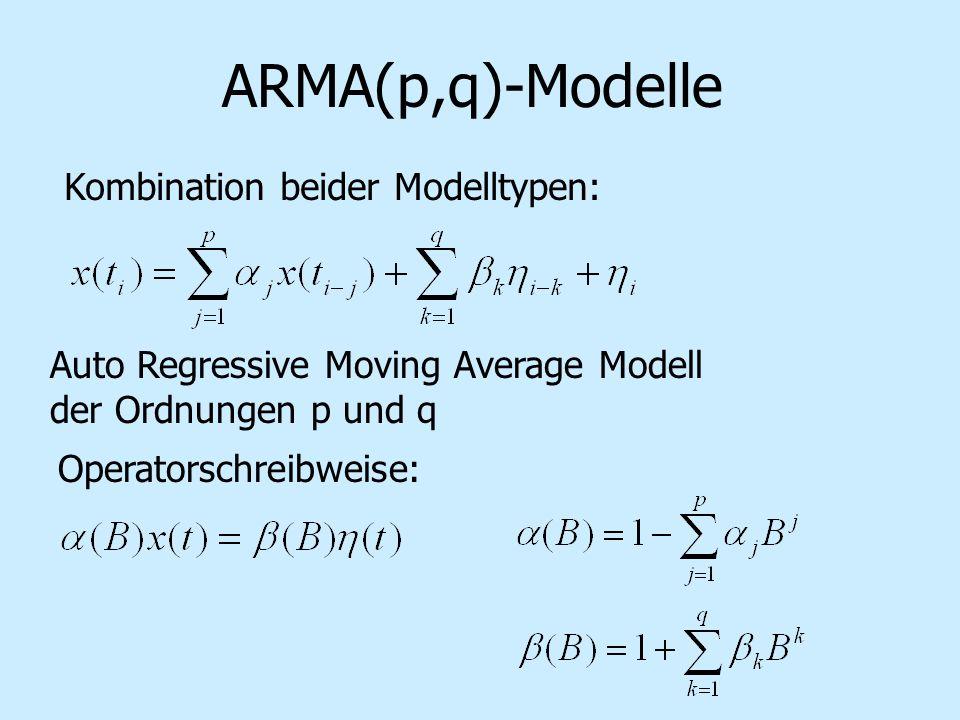 ARMA(p,q)-Modelle Kombination beider Modelltypen: