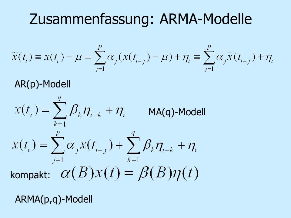 Zusammenfassung: ARMA-Modelle