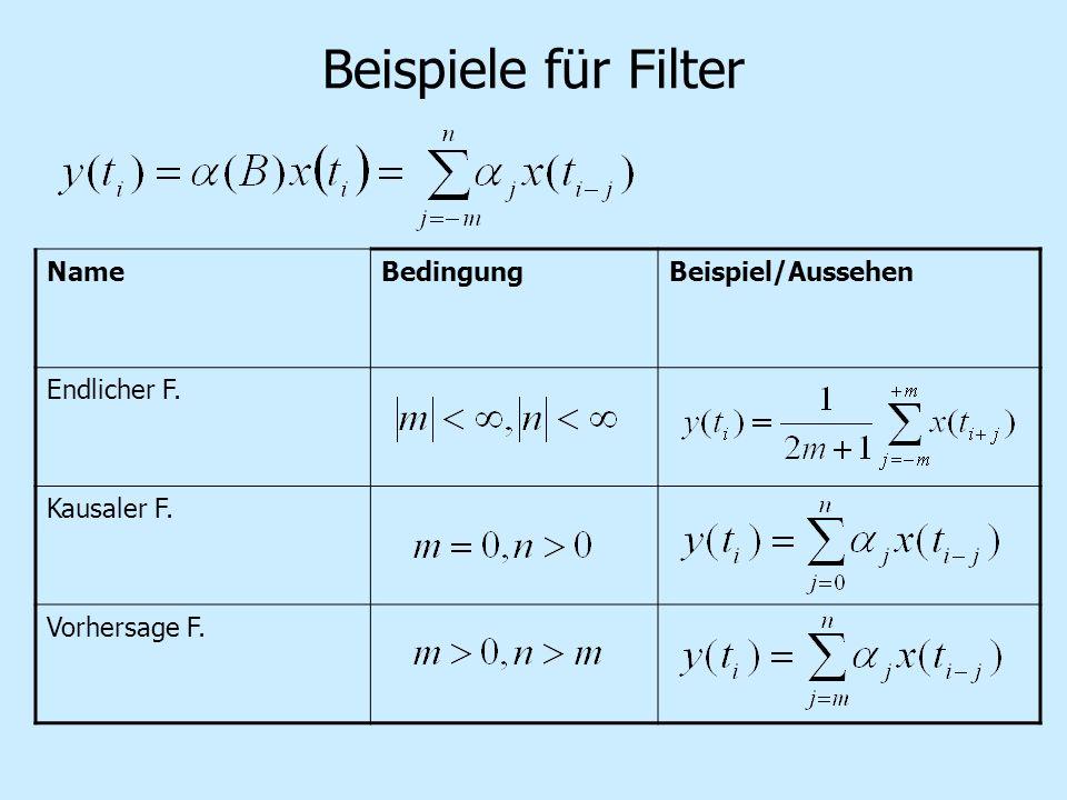 Beispiele für Filter Name Bedingung Beispiel/Aussehen Endlicher F.