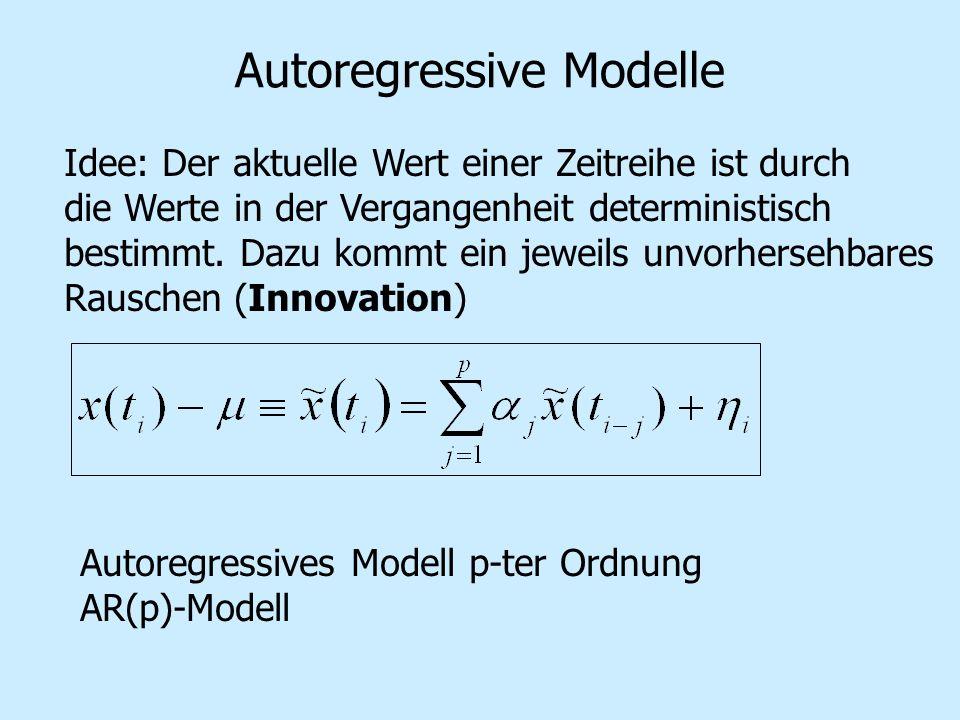 Autoregressive Modelle