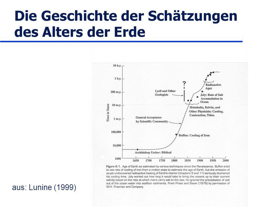 Die Geschichte der Schätzungen des Alters der Erde
