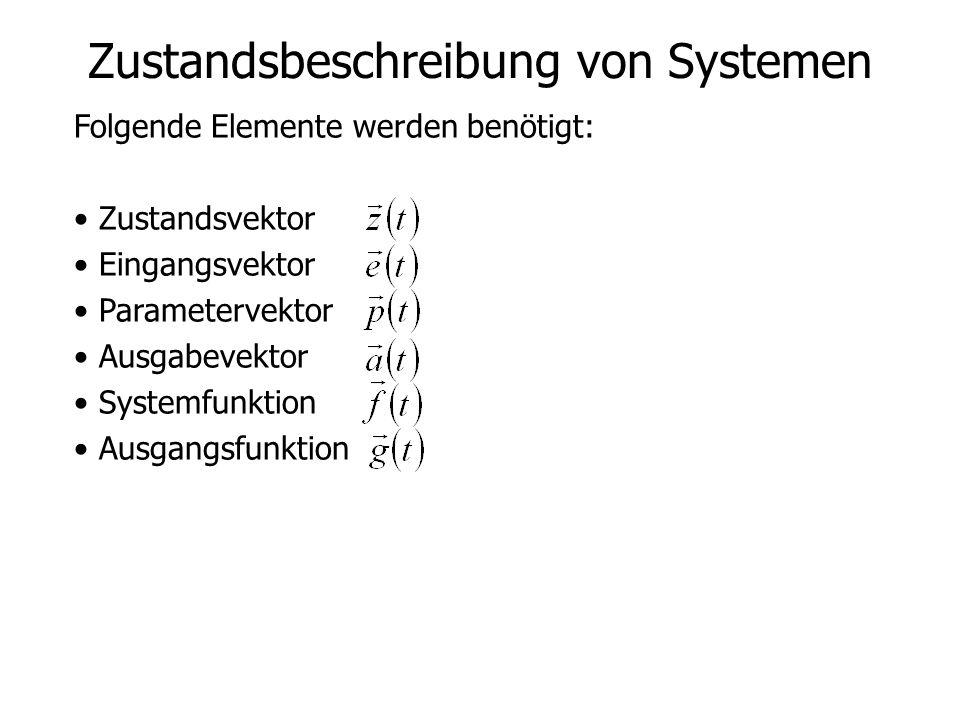 Zustandsbeschreibung von Systemen