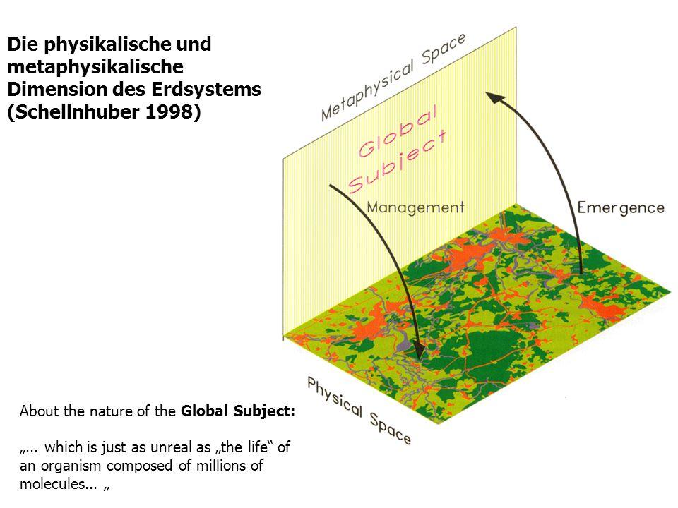 Die physikalische und metaphysikalische Dimension des Erdsystems