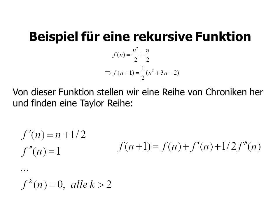 Beispiel für eine rekursive Funktion