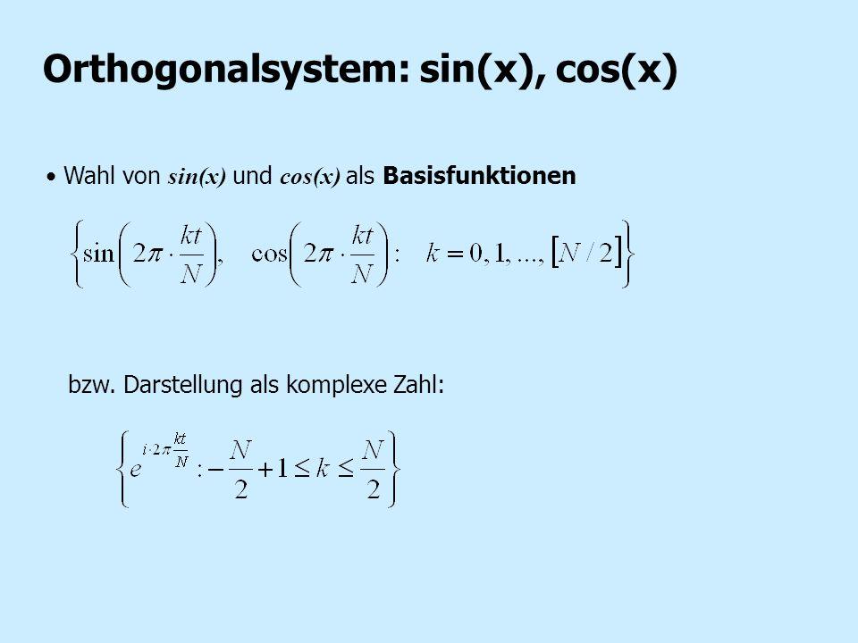 Orthogonalsystem: sin(x), cos(x)